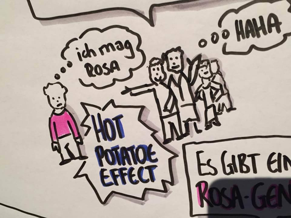 unser Vortrag als Sketchnote in einem Bild