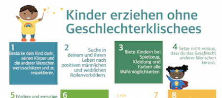 Poster – Kinder erziehen ohne Geschlechterklischees
