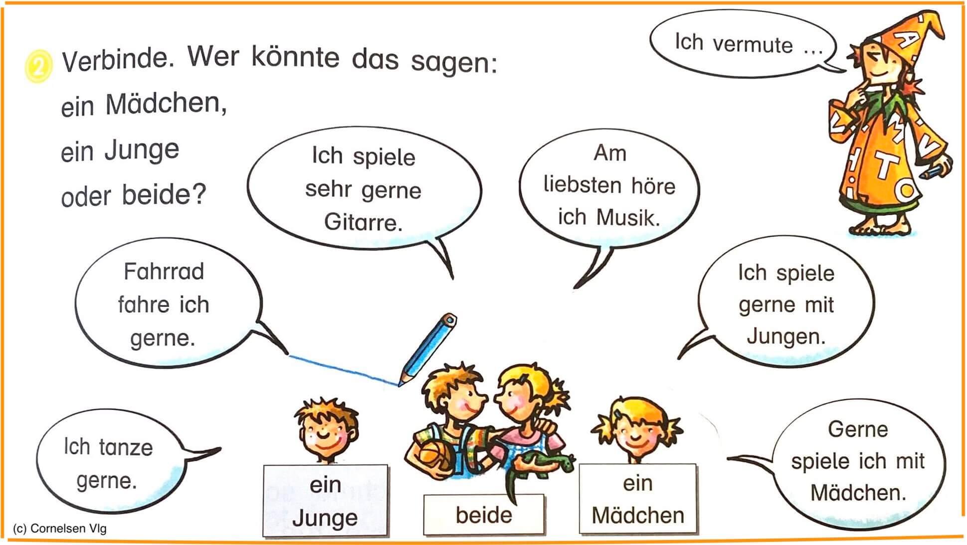 Rosa-Hellblau-Falle in Schulbüchern