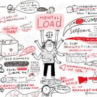 Graphic Recording zur Mental Load, Illustration in schwarz-rot